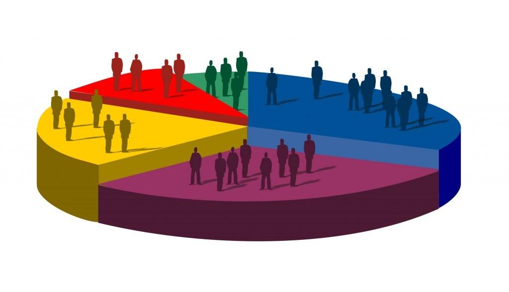 Сегментирование по привычной схеме взаимодействует и срабатывает совместно с информацией о демографических данных и данных из пользовательских профилей.